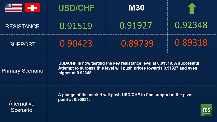 usdchf (1).png